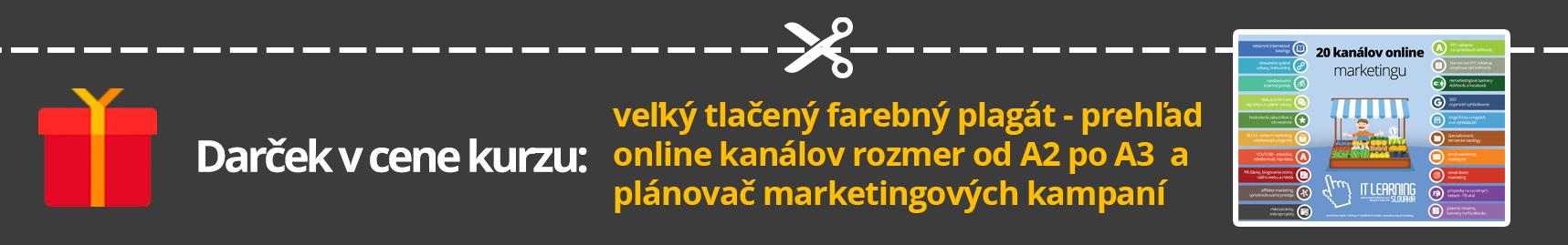 Aby ste sa v online marketingu nikdy nestratili -