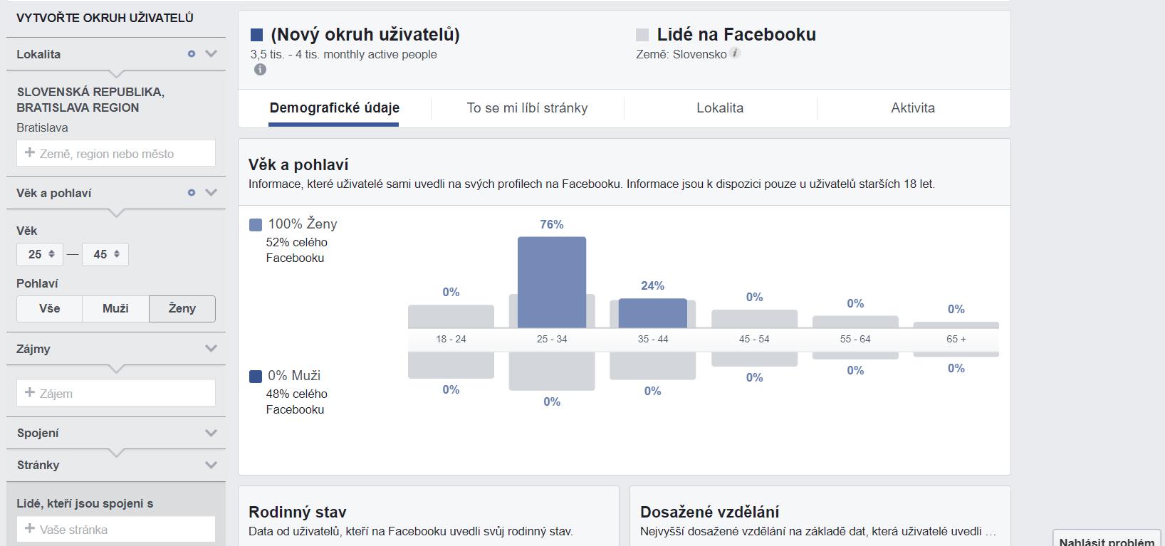 Vlastne publikum Facebook