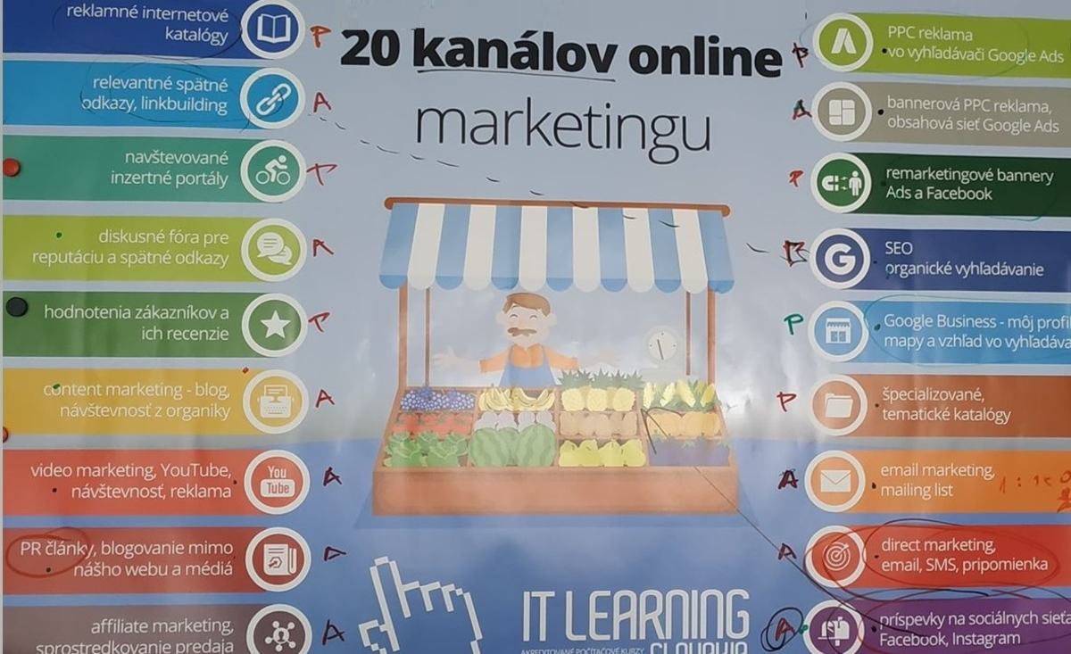 kanaly online marketingu