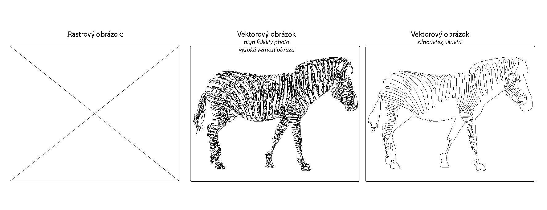 adobe illustrator - zebra ako priklad vektorizácie obrazu aj vo verzii outline
