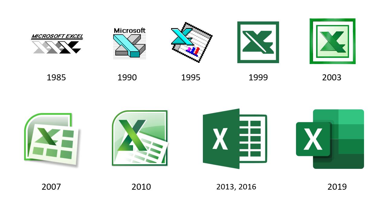 excel logo 1985-1990-1995-1999-2003-2007-2010-2013,2016-2019
