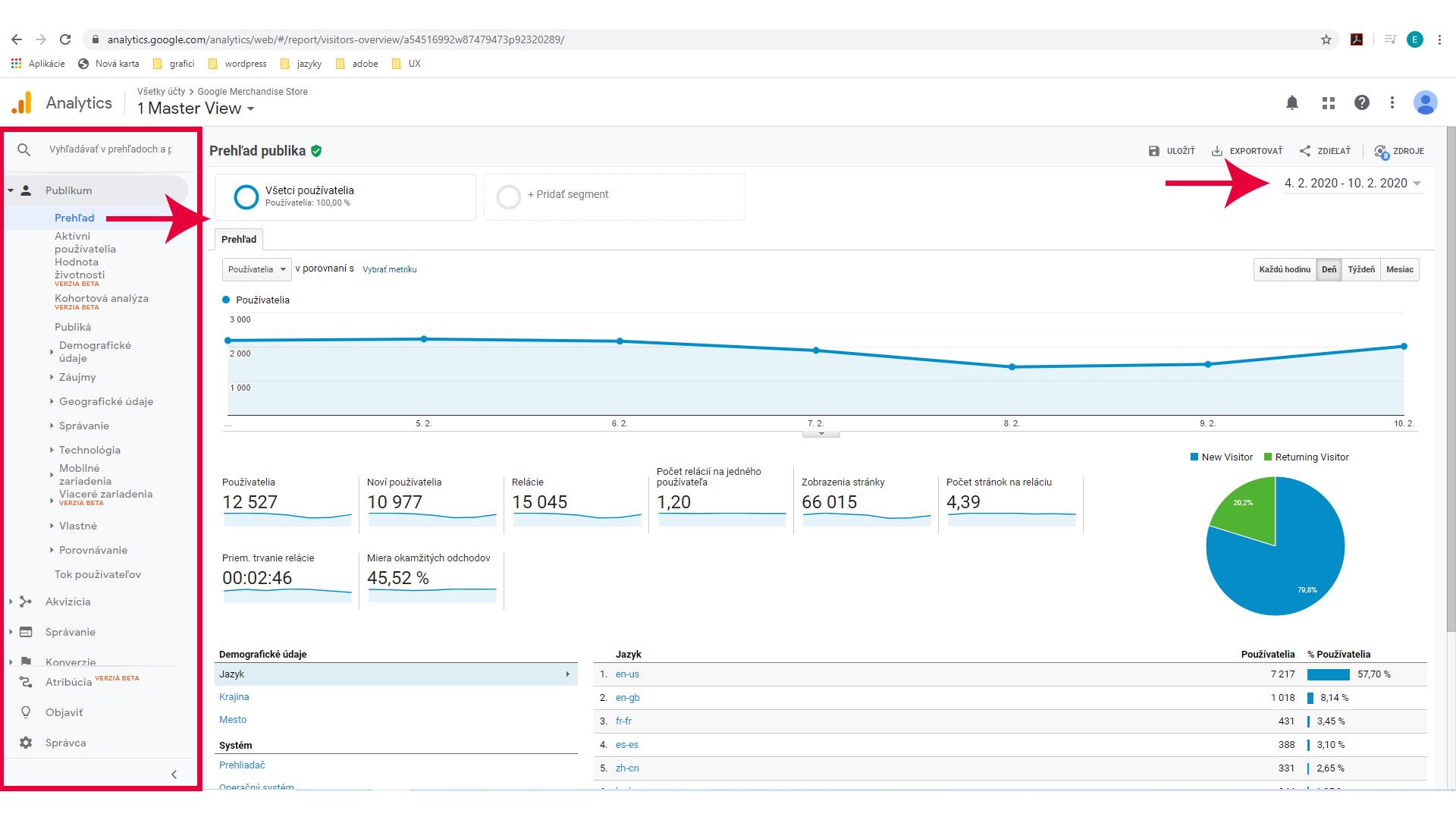 Publikum v Google Analytics a jeho možnosti analýzy