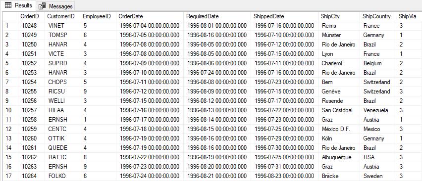 Ako sa stať analytikom - databázy - ukážka databázovej tabuľky