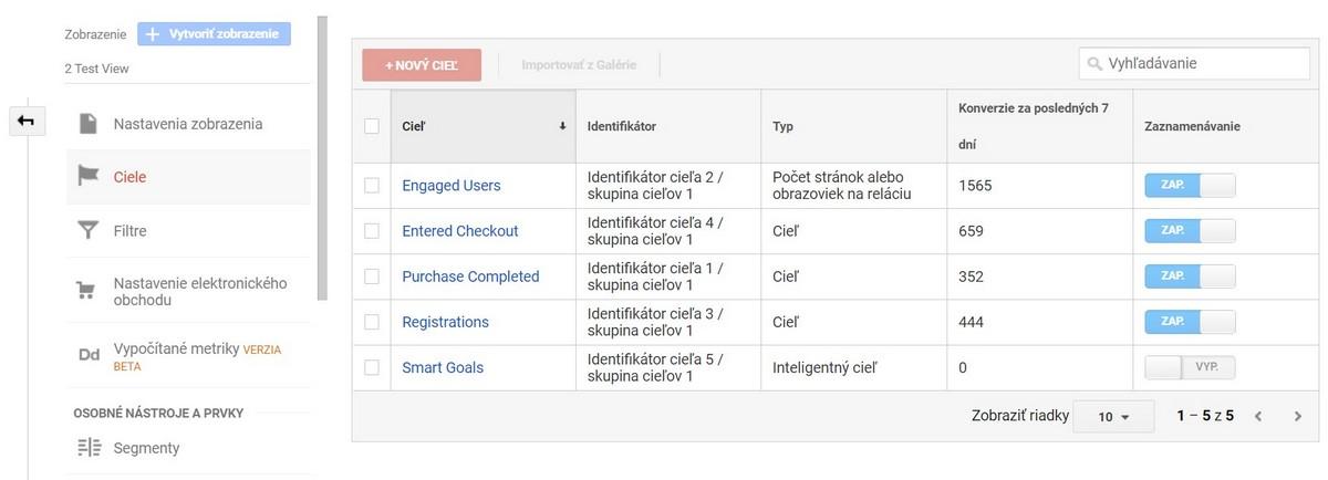 Zoznam nastavených cieľov v demo účte Google Merchandise store