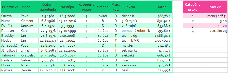 funkcia vlookup - prenos údajov z jednej tabuľky do druhej